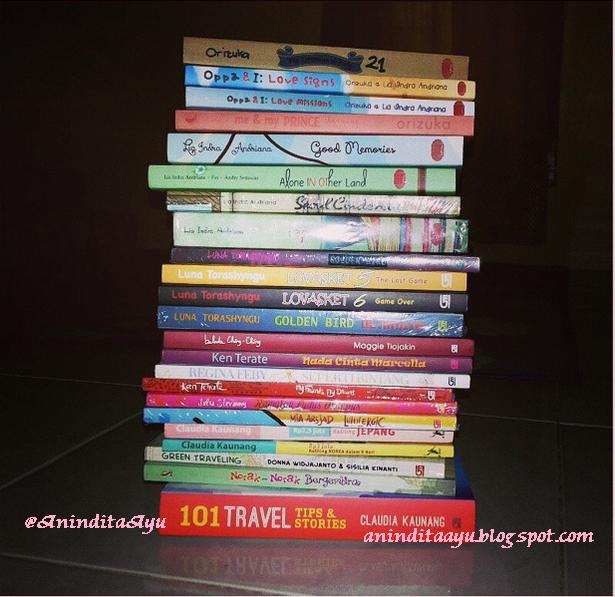 Daftar Buku yang Telah Dibaca (Selalu Update)